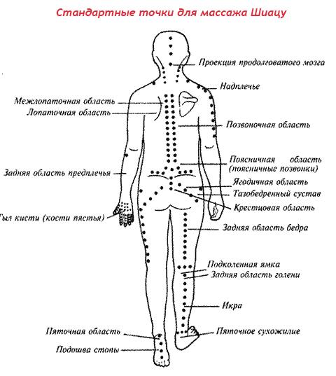 приёмы массажа спины в картинках поглаживание